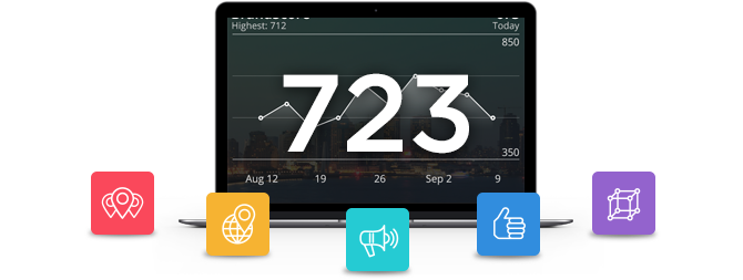 brand-score-platform.png